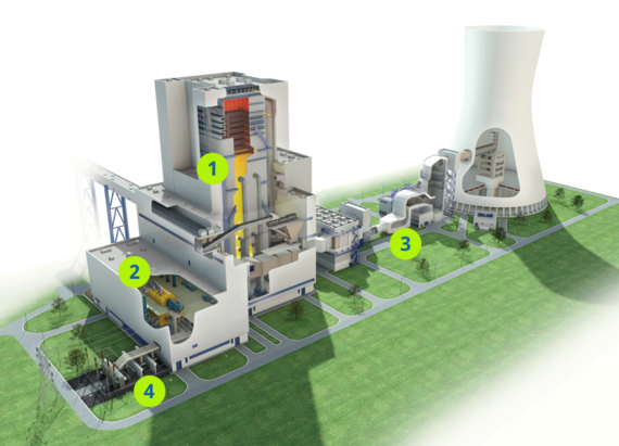Grafik eines Kraftwerks im Querschnitt